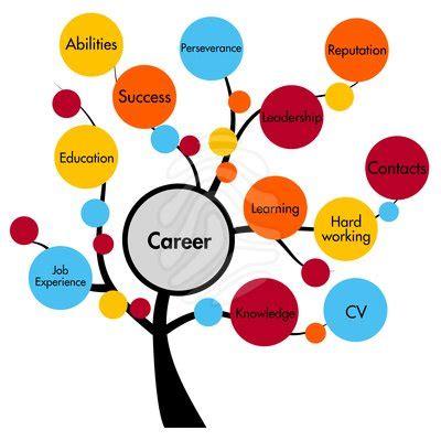 Sandstorm post job employers resume